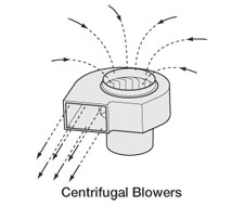 Centrifugal Fan / Blower