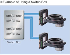 Switch Box