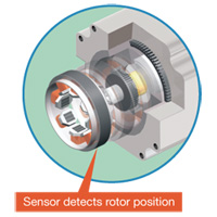 Closed Loop Rotor Position Sensor